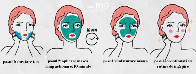 Masti crema PuroBIO for skin